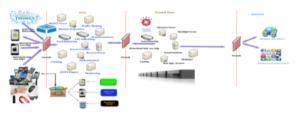 Image 4 Blog: Enterprise Integration Strategy and Roadmap - Part 1