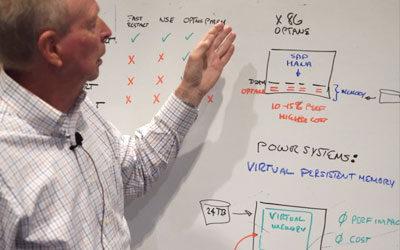 VLOG: SAP HANA Recovery Environment Options