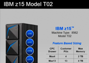 Introducing the new IBM z15 T02 Featured Image