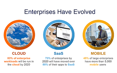 VLOG: Riverbed Solutions for the Cloud Era