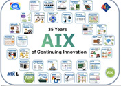 AIX 35 Years of Continuing Innovation – Roadmap Featured Image
